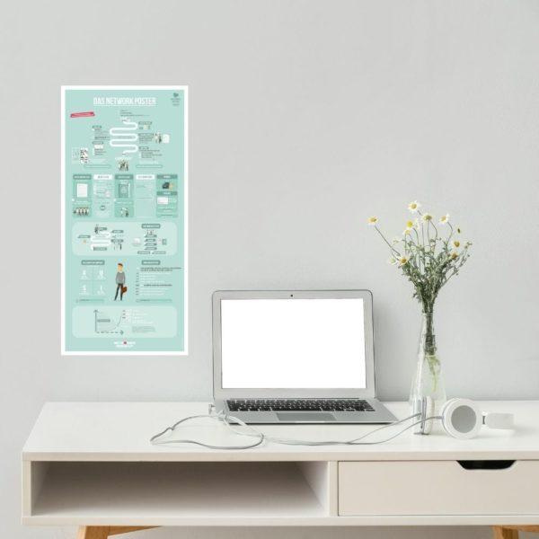 Network Poster Klarer Leitfaden Anleitung Network Marketing